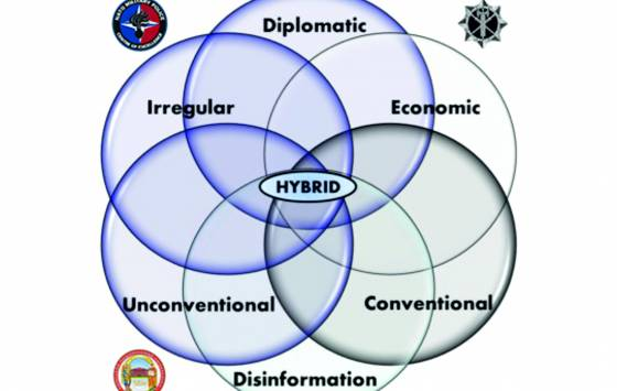International Conference on Military Police in Hybrid War